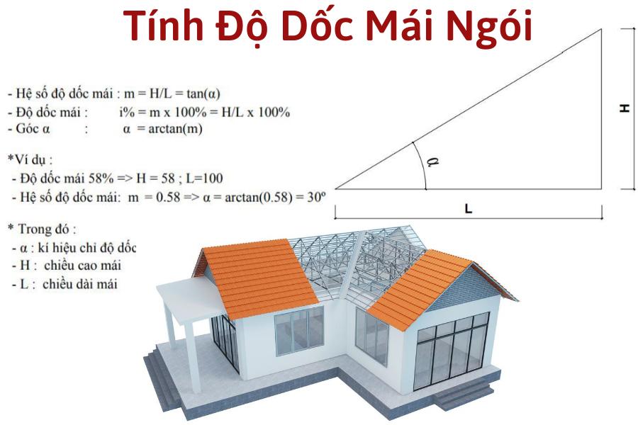 Độ dốc mái tôn được hiểu là độ nghiêng mái tôn theo một tỷ lệ nhất định.